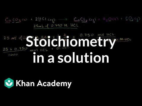 Stoichiometry of a Reaction in Solution