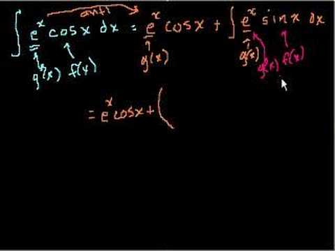 Indefinite Integration (part 7)
