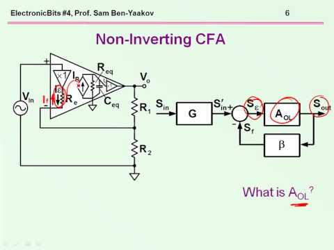 ElecronicBits #4: Current Feedback Amplifiers (CFA)