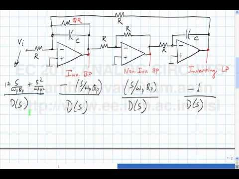 Lecture 48 - Effect of finite input and output impedance of opamps in feedback amplifiers