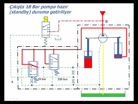 Hydraulic Pump.avi