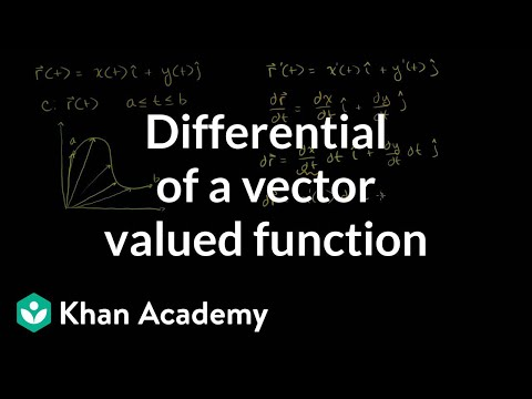 Differential of a vector valued function