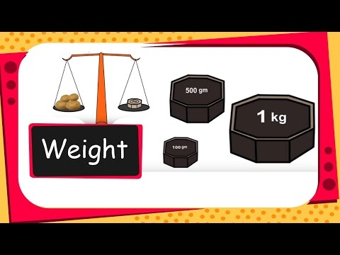 Maths - Measurement Weight - English