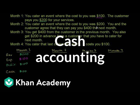 Cash Accounting