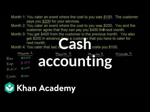 Cash Accounting