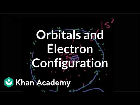 More on orbitals and electron configuration