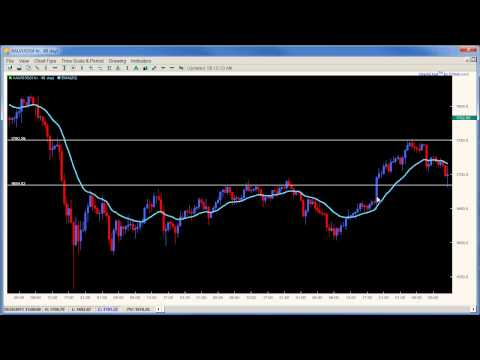Price Action - Chris Capre Advanced Price Action Trading Strategies