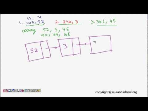 Programming Interview: Data Structure: Linked List Basics (Part 2)