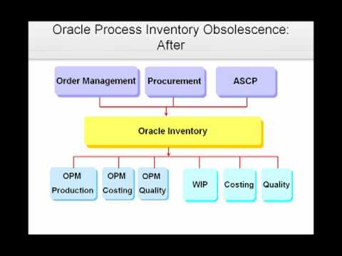 Oracle R12 Inventory Management New Features - Video Resource