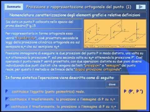 Geometria descrittiva dinamica-Il punto-Rappresentazione e Tipologia.wmv