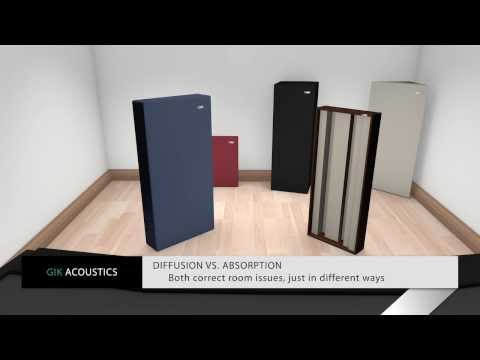 GIK Acoustics: The Basics, Bass traps, Diffusion, Panels