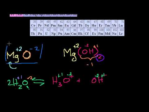 More on Oxidation States