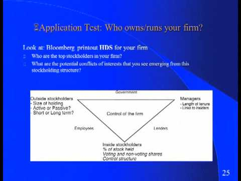 Corporate Finance by Aswath Damodaran Session3