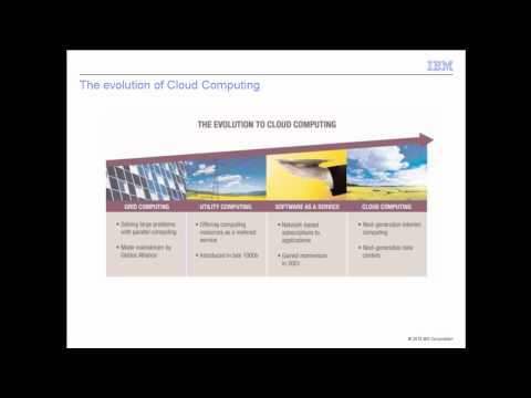 Cloud Computing: An Introduction and Overview
