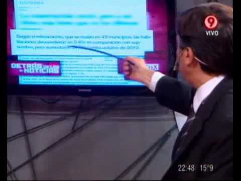 Duro de Domar - Detrás de las Noticias: Los títulos de Clarín y La Nación 30-11-11