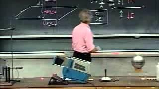Elektrik Akısı Gauss Yasası Örnekler