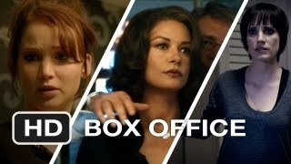 Weekend Box Office - January 18-20 2013 - Studio Earnings Report HD