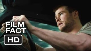 Film Fact - Red Dawn (2012) Chris Hemsworth Movie HD