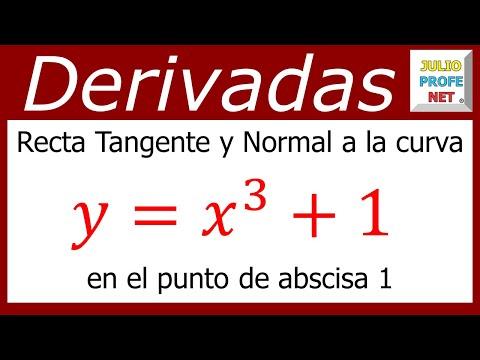 Ecuación de la recta tangente y normal a una curva