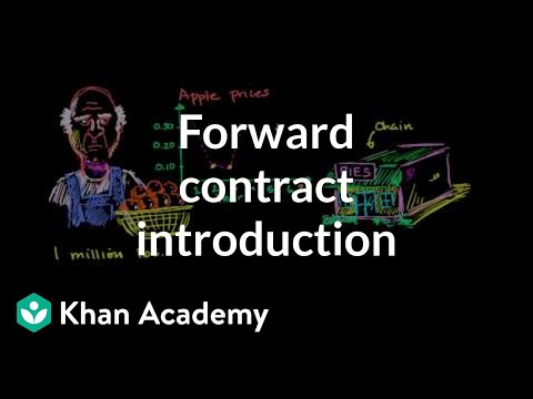 Forward Contract Introduction