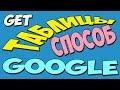 Отправка данных в Google Docs GET запросами