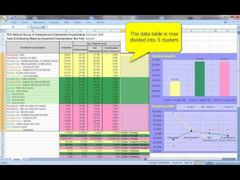 Cluster analysis in Excel:Segmentation of Households by Banking Status
