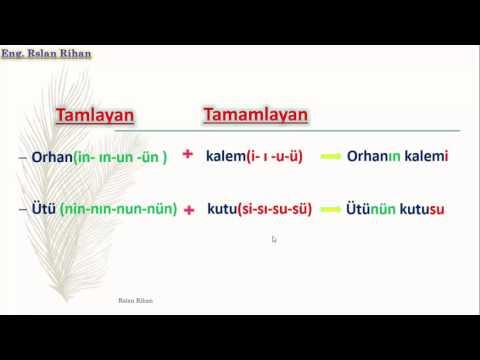 تعلم اللغة التركية (الدرس 15 من المستوى الأول A1) (المضاف والمضاف إليه)