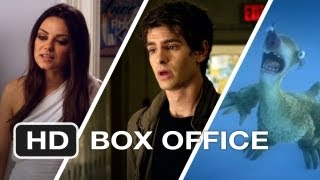 Weekend Box Office - July 13-15 - Studio Earnings Report HD