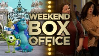 Weekend Box Office - June 28-30 2013 - Studio Earnings Report HD
