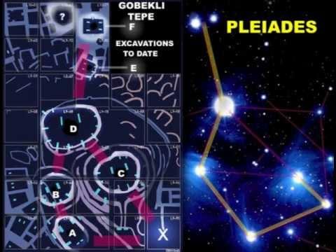 GOBEKLI TEPE DECIPHERED - ANCIENT ALIEN STAR MAP HUMAN ORIGINS DECIPHERED - GOBEKLI TEPE