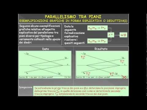 Geometria descrittiva dinamica:Parallelismo tra piani.wmv