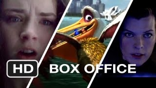 Weekend Box Office - September 14-16 2012 - Studio Earnings Report HD