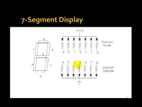 Lesson 24 - 7-segment Displays