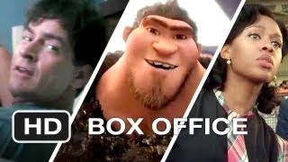 Weekend Box Office - April 12-14 2013 - Studio Earnings Report HD