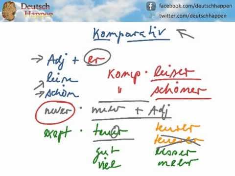 Learn German Grammar video with Deutsch Happen - Komparativ 1