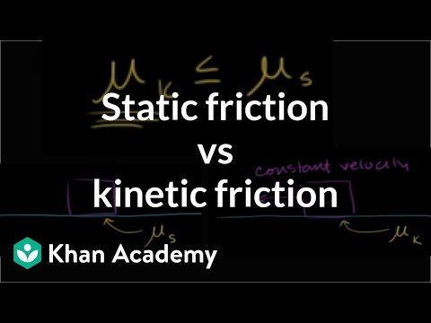 Intuition on Static and Kinetic Friction Comparisons