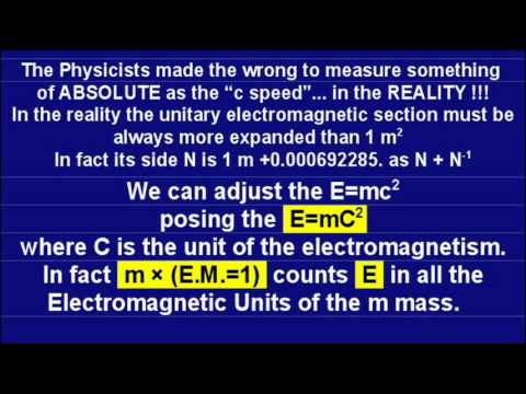GENERAL RELATIVITY by observing Force F=ma