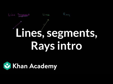 Lines, Line Segments, and Rays