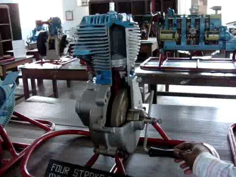 Four stroke petrol engine-working model