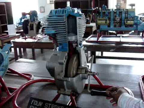 Four stroke petrol engine-working model