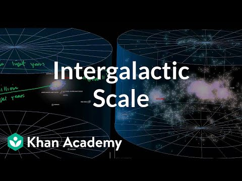 Intergalactic Scale