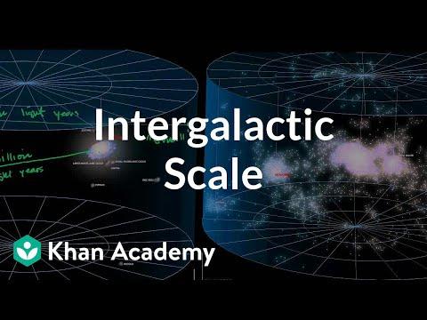Intergalactic Scale