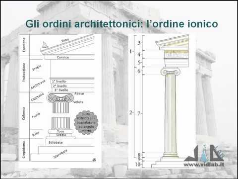 videocorso storia dell'arte greca - lez 4 - parte 2