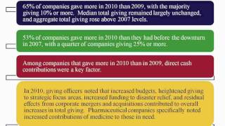 Giving in Numbers: Emerging Trends in Corporate Philanthropy