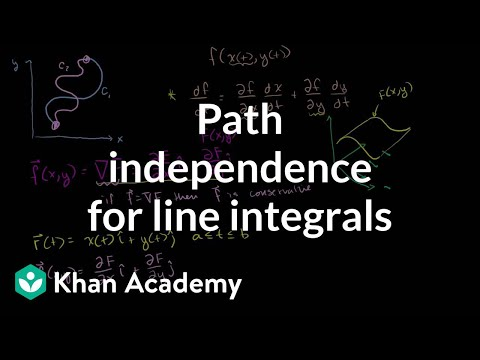 Path Independence for Line Integrals