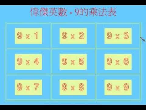 數學九九乘法表 math 9x9 matrix multiplication