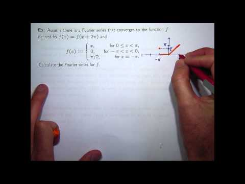 Fourier series: the basics