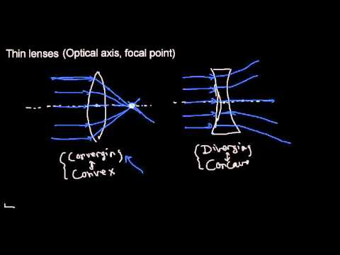 lecture 6 part 1 (optics, snell's law, thin lenses, image formation)