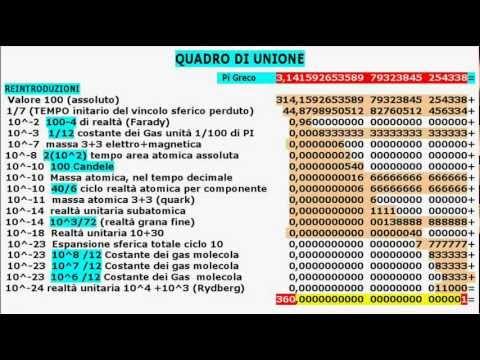 """L'UNO CAPO, alias il """"BOS ONE"""" di AMODEO.wmv"""