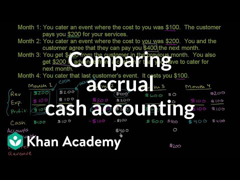 Comparing Accrual and Cash Accounting